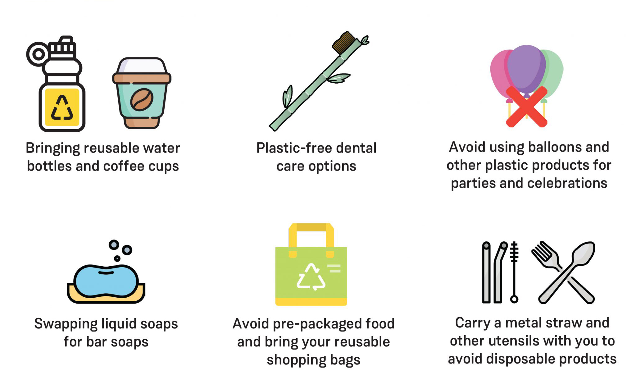 an infographic reducing and even eliminate single-use plastic waste
