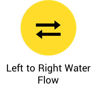 Left-right water flow